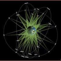 Orologi atomici fuori uso, malfunzionamento sui satelliti Galileo