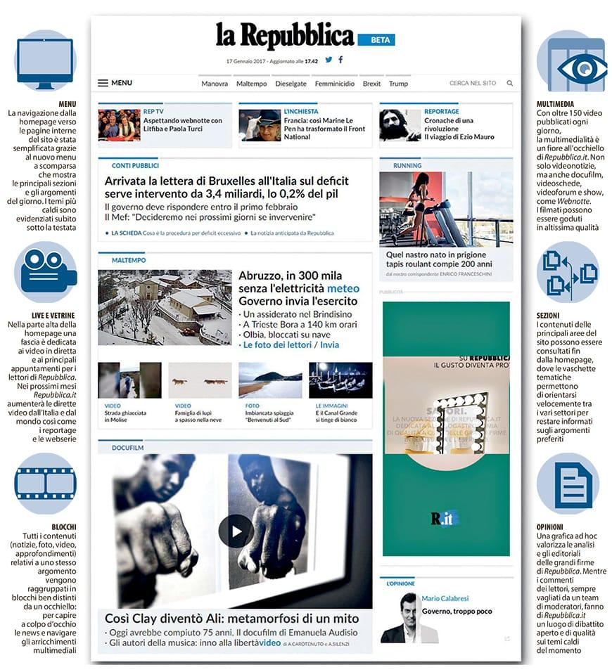 La nuova homepage di Repubblica.it: il nostro sito cambia pelle con l'aiuto dei lettori
