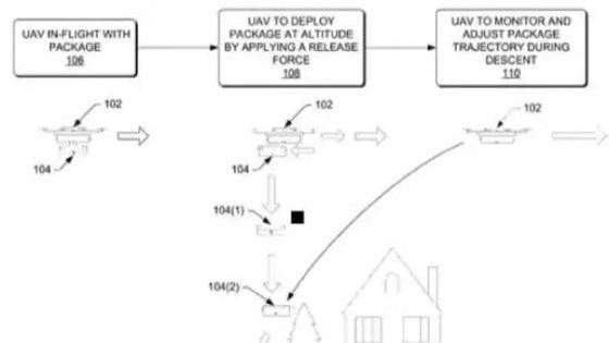 Amazon punta ai droni: brevetto per consegne con il paracadute