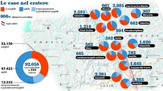 Terremoto, il censimento dei crolli: inagibile una casa su due