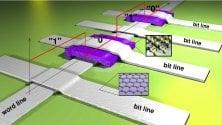 Col grafene l'inchiostro low-cost per i circuiti del futuro /   Foto