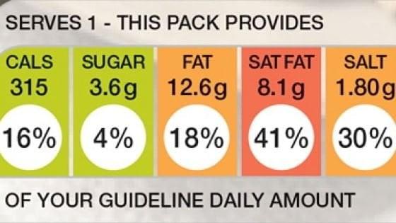 Un semaforo sul cibo per segnalare grassi e zuccheri? Le multinazionali ci provano, ma l'Italia protesta