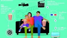 Film subito in streaming: così Hollywood sfida i cinema
