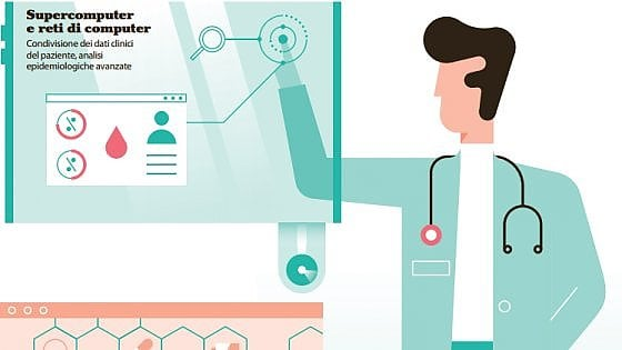 La sanità 4.0, sensori 3 D l'ospedale è on line