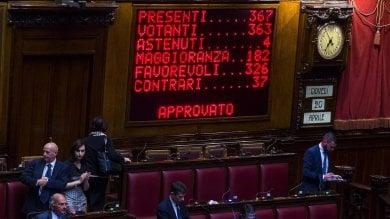 """Biotestamento, la Camera approva la legge  Insorgono i deputati cattolici: """"È eutanasia"""""""