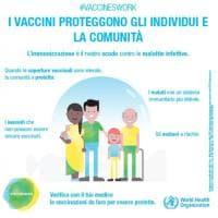 Oms: oltre 19 milioni di bambini non sono ancora vaccinati