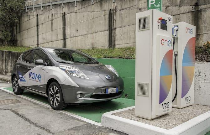 Car sharing elettrico, così diventerà gratuito
