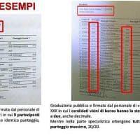 """Test di Medicina 2016: i risultati di Bari e L'Aquila. Quanti """"voti fotocopia"""""""