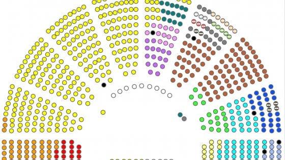 Legge elettorale, il voto segreto diventa palese: ecco la posizione dei vari gruppi alla Camera