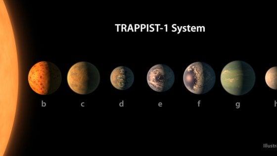 """Spazio, Pnas: """"I pianeti di Trappist-1 potrebbero pullulare di vita"""""""