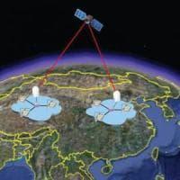 In Cina la prima 'telefonata quantistica'