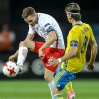 Lazio, piace il polacco Kedziora. Biglia, si chiude per il Milan