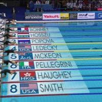 Mondiali nuoto, la fantastica rimonta della Pellegrini nei 200 stile libero - la fotosequenza