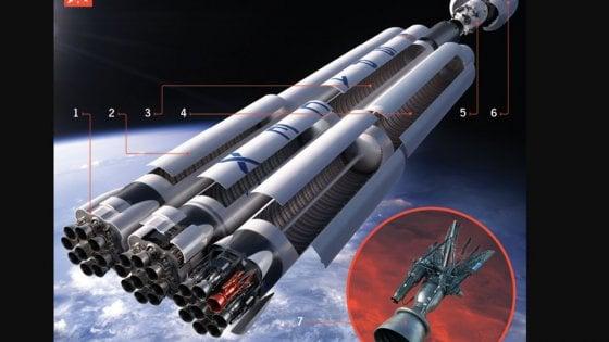 SpaceX: a novembre primo test del Falcon Heavy, il razzo per Marte
