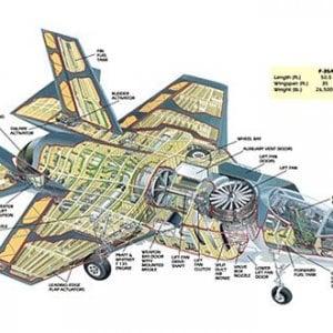 """F-35, allarme di Corte Conti: """"Costi raddoppiati, ma non possiamo ritirarci"""""""