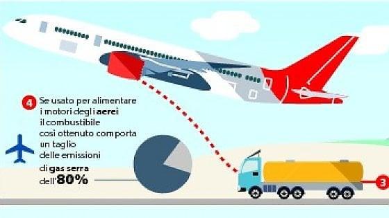 Dalle discariche ai cieli: così i rifiuti faranno volare gli aerei di linea