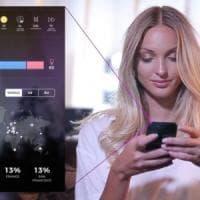 Polygram, il social che traduce le emozioni in emoji leggendo la faccia