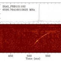 Misteriosi lampi radio da una remota galassia