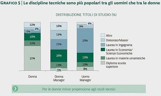 Microsoft sceglie una donna alla guida dell'Italia. Merito e diversità: così le aziende funzionano meglio