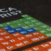 """Formule matematiche e elementi di chimica """"da marciapiede"""": davanti alle scuole i graffiti per ripassare"""