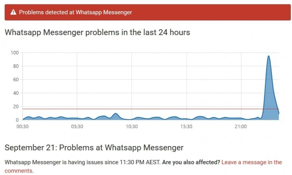 #WhatsAppDown, la chat fuori uso per migliaia di utenti
