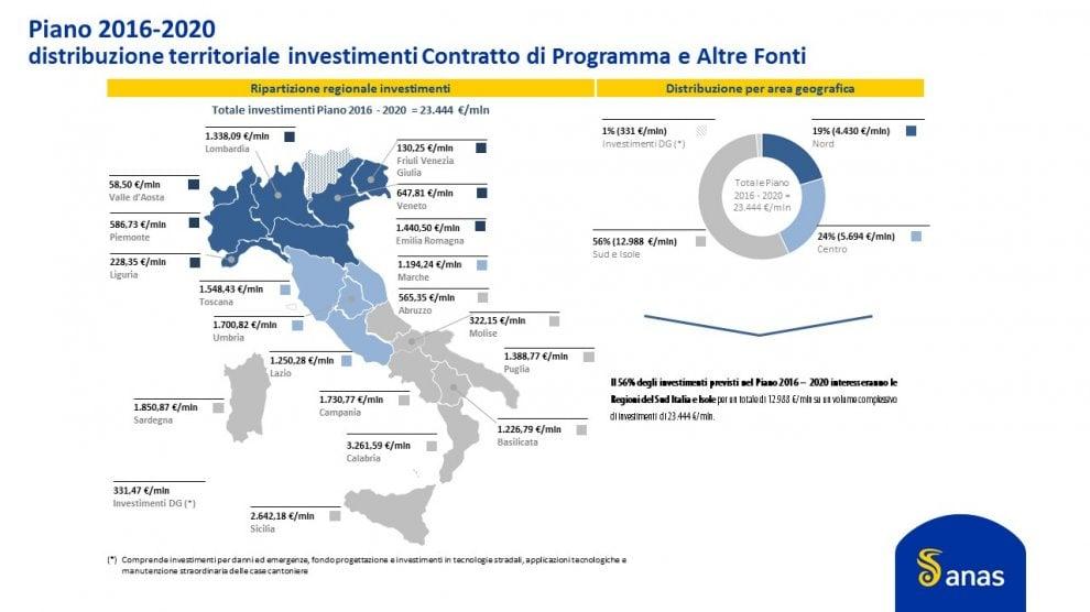 Anas, ecco le strade interessate dal maxi-piano di investimenti