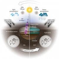 Pozze di acqua calda e meteoriti: così è nata la vita sulla Terra