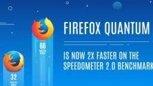 Mozilla sfida Chrome: arriva Quantum
