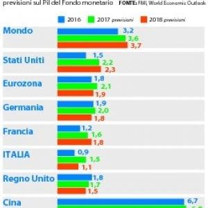 Carlo Cottarelli: Ma il debito sta esplodendo, alzare gli stipendi della classe media