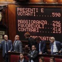 Rosatellum approvato alla Camera. Evitata la trappola dello scrutinio segreto. Via libera al salva-Verdini