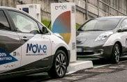 L'auto elettrica decolla in Cina. Europa e Usa indietro