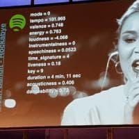 """""""Le hit musicali si possono prevedere"""". Hitwizard, la scommessa di una startup"""