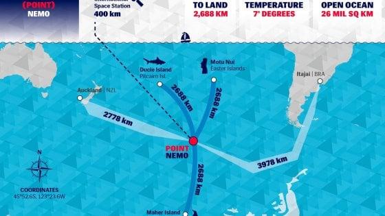 Il punto Nemo, dove vanno a morire le navicelle spaziali