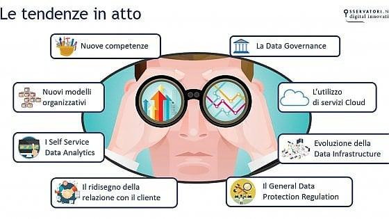 Big data, il mercato italiano sfonda il muro del miliardo