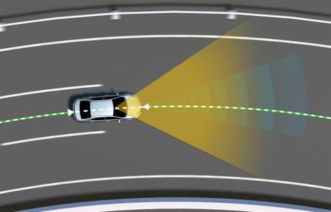 Toyota Safety Sense, pronta al debutto la seconda generazione