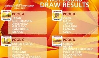 Volley, Mondiali femminili: ecco le avversarie dell'Italia in Giappone