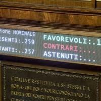 Il biotestamento è legge dello Stato: via libera definitivo al Senato con 180 sì