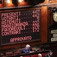 Manovra, via libera alla Camera. Ora torna al Senato