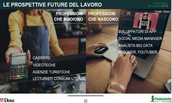 Il lavoro del futuro preoccupa gli italiani. Per affrontare la sfida serve formazione