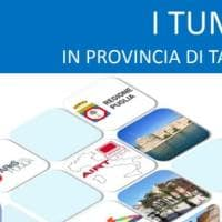 Taranto, i dati del registro tumori: