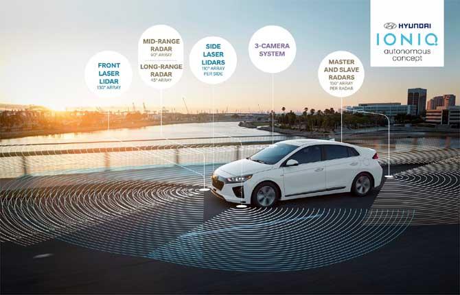 Hyundai e Aurora, una partnership per lo sviluppo della guida autonoma