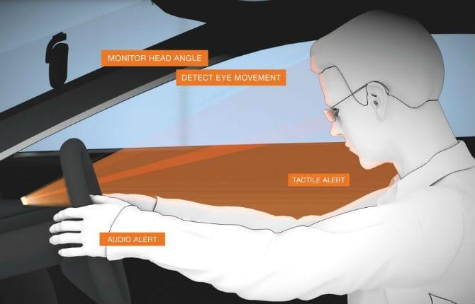 Occhi e orecchie da superman: le auto del futuro guideranno così