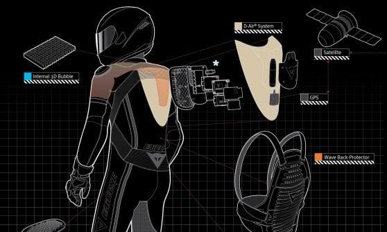 MotoGP, Airbag obbligatorio per i piloti dal 2018
