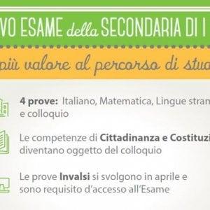 Scuola media, il riassunto nella prova d'italiano di terza