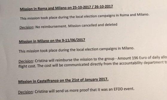 M5s, caso rimborsi all'Europarlamento. Ecco i documenti che confermano le irregolarità di Belotti