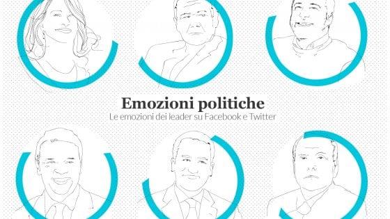Politici e social, le emozioni che non ti aspetti: cosa si nasconde nei post dei leader