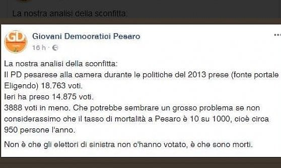 """Pesaro, i Giovani dem spiegano la sconfitta: """"Non è che gli elettori di sinistra non c'hanno votato, è che sono morti"""""""