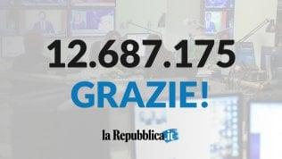 12,6 milioni di utenti:numeri record per Repubblicanel giorno delle elezioni