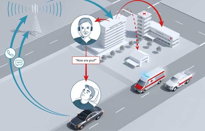 Sistema chiamata emergenza eCall obbligatorio da 31 marzo