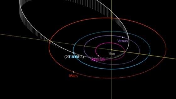 L'asteroide da record ha salutato la Terra e altri tre sono in arrivo. In un solo giorno